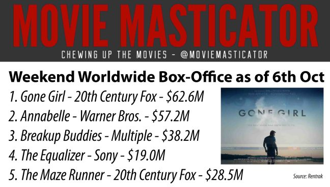 Worldwide Weekend Box Office as of 6th October