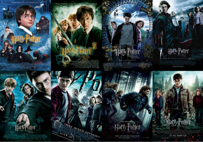 The Harry Potter Franchise